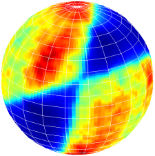 Sub-Tomogram Alignment Using Spherical Harmonics